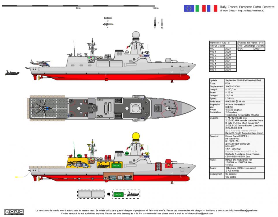 European-Patrol-Corvette-EPC-1024x798.png