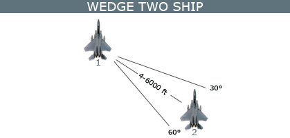 Wedge two ship