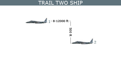 Trail two ship